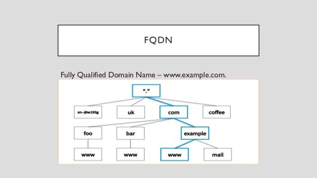Photo of Domain یا دامنه چیست؟