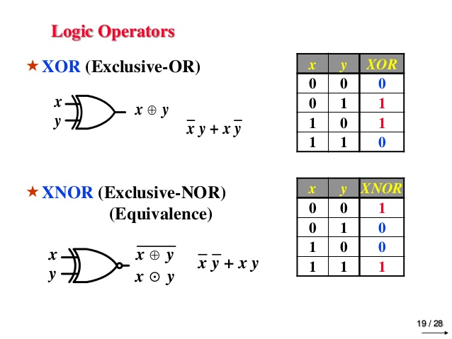 boolean-or-nor-and