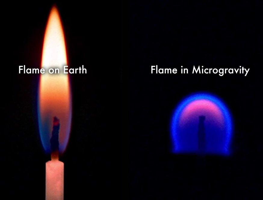شمع روشن در فضا